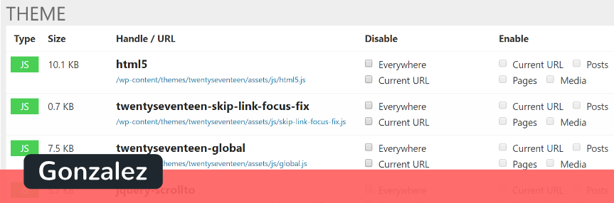 8 Lesser-Known (But Useful) WordPress Performance Plugins